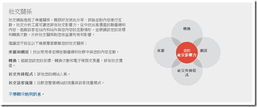 Google Analytics 社交報表